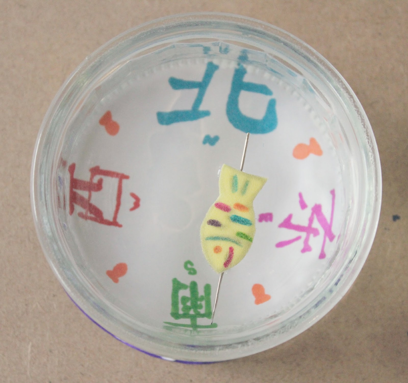 Marie's Pastiche: The Chinese Invented It: The Compass ...
