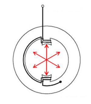 Ac Motor Animation ~ Ac Motor Kit Picture