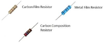 gambar resistor tetap (fixed resistor)