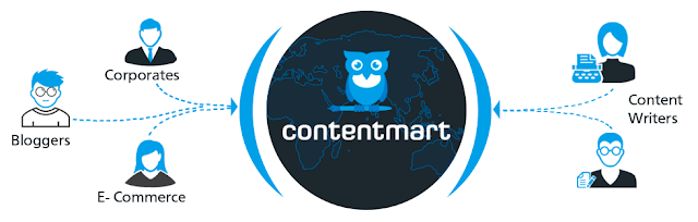 ContentMart online data entry jobs