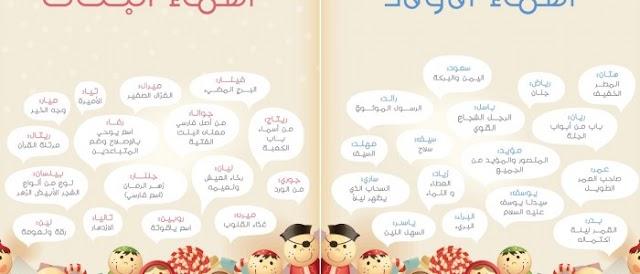 اسماء اولاد عربية 2017 جديد مودرن