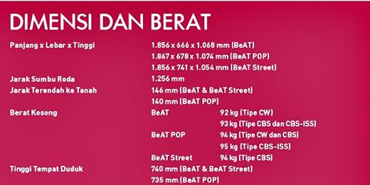 Spesifikasi Honda Beat Street 2