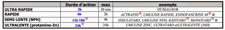 Cours PDF  |  Diabete de Type 1 : Sous - microscope