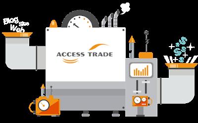 8 Langkah Mudah Cara mendaftar Accesstrade untuk Sponsor Blog Anda