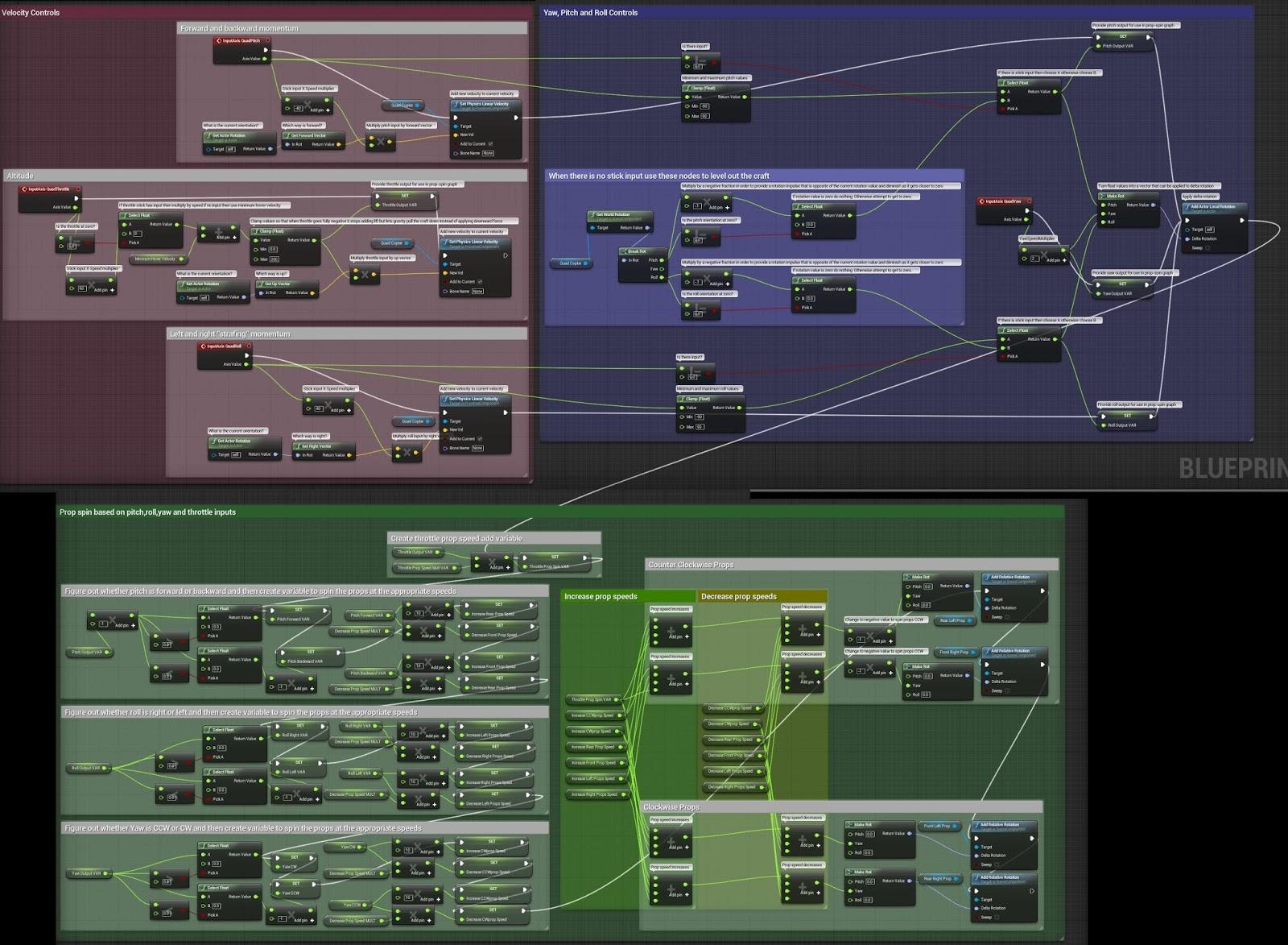 Unreal Engine 4 Blueprint Quadcopter Flight | Effects