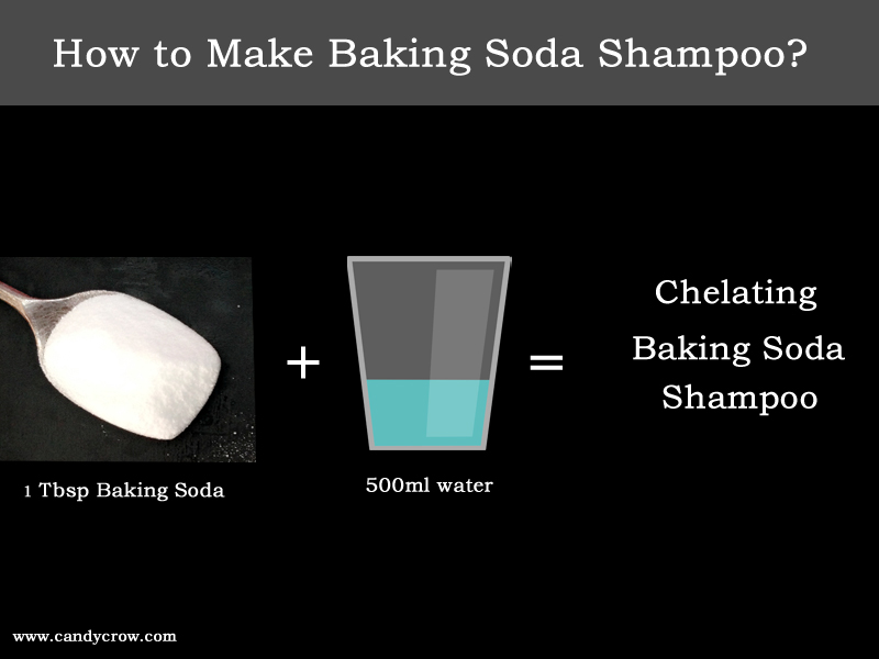 How to Make Chelating Baking Soda Shampoo? - Candy Crow