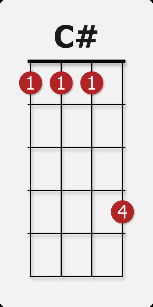 Belajar Mudah Chord Lagu Belajar Macam Macam Chords C Ukulele