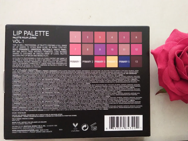 Anastasia Beverly Hills Lip Palette Vol.1