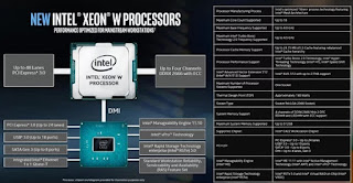 Processor Intel Xeon W Series Untuk Workstation