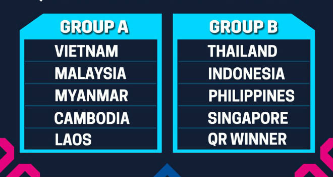 Lịch thi đấu bóng đá đội tuyển Việt Nam - AFF Cup 2018