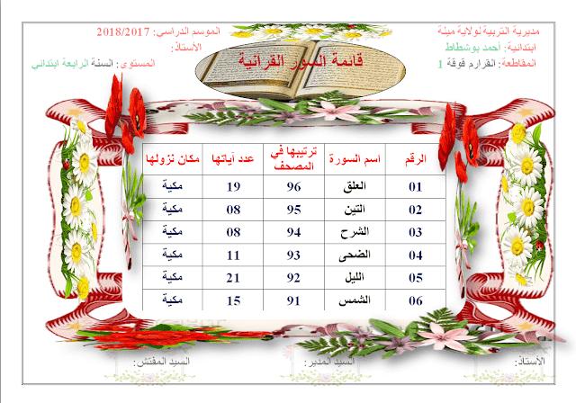 معلقات القسم للسنة الرابعة إبتدائي الجيل الثاني word جاهزة لتعديل و الطباعة