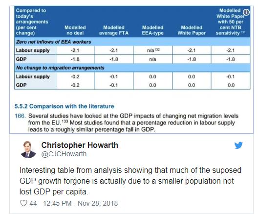 My10MinuteBlog: Guest blog - Brexit Economic Forecasts