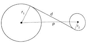 Materi Lingkaran Matematika