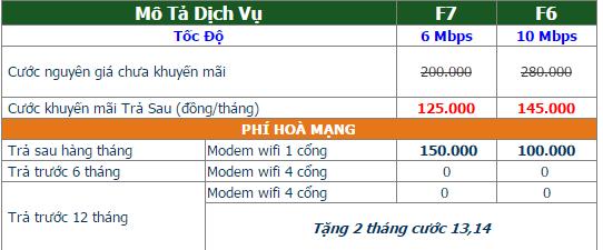 lắp đặt Internet cáp đồng fpt tại Tân Thành, Châu Đức, Đất Đỏ, Xuyên Mộc