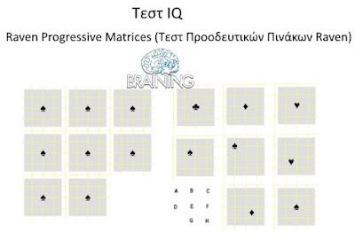 Τεστ ευφυίας IQ - Raven Progressive Matrices Τεστ Προοδευτικών Πινάκων Raven.