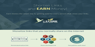 Linkshrink Review 2018 - Legit Shortener