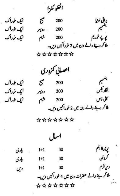 Homeopathic Medicine Urdu