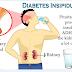Faktor Penyebab Diabetes Insipidus (Diabetes)