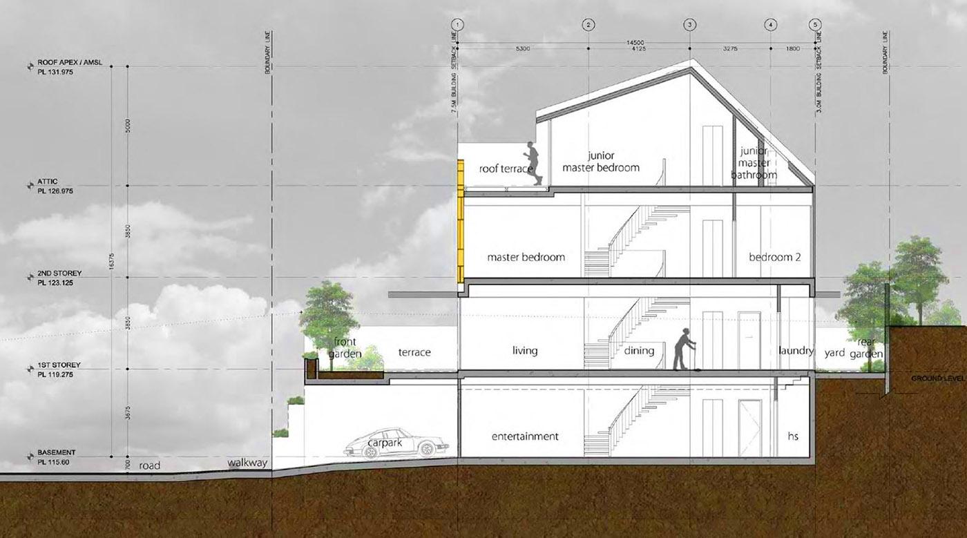 design of victoria park villas