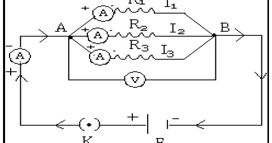 OMTEX CLASSES: Resistance connected in parallel