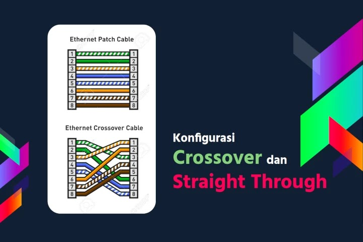 Crossover dan Straight Through