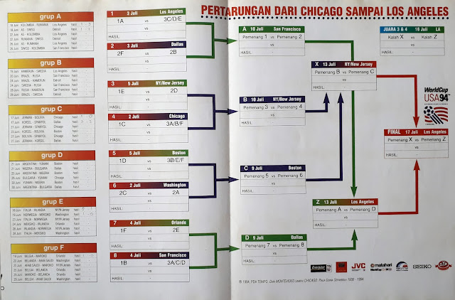 WORLD CUP USA 94 PERTANDINGAN DARI CHICAGO SAMPAI LOS ANGELES