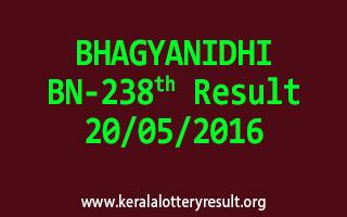 BHAGYANIDHI BN 238 Lottery Result 20-5-2016