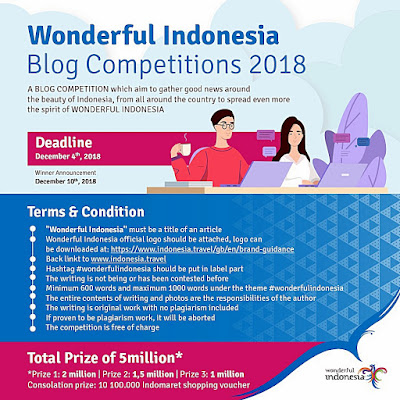 Worderful Indonesia Blog Competition
