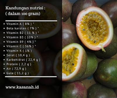 kandungan nutrisi buah markisa