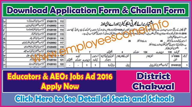 Educators and AEOs  Jobs 2016 in District Chakwal