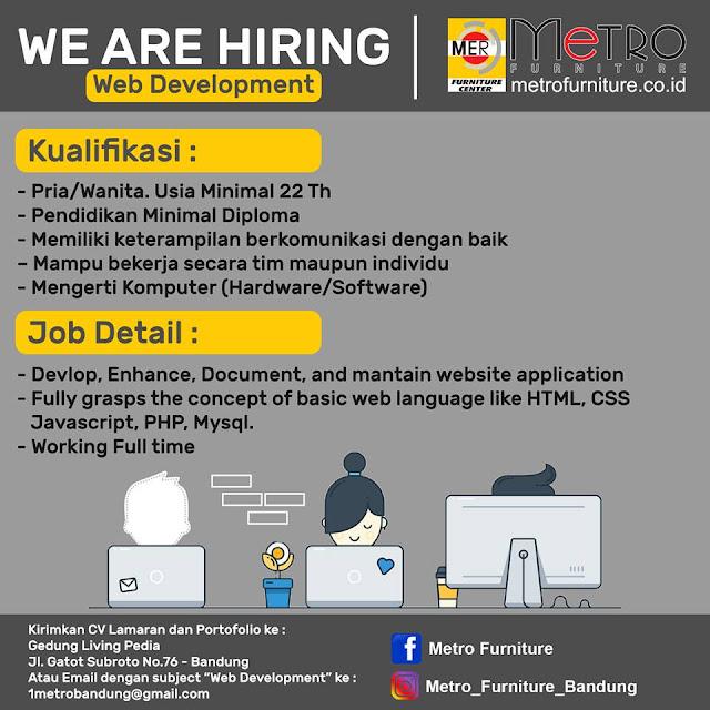 Lowongan Kerja Web Development Bandung