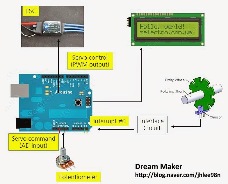 BLCD Motor control & RPM measure with Arduino   Dream Maker