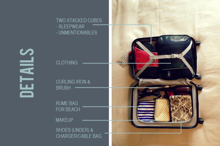Packing advice