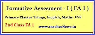 2nd Class FA 1 question Papers Telugu English Math's Subjects Slip test