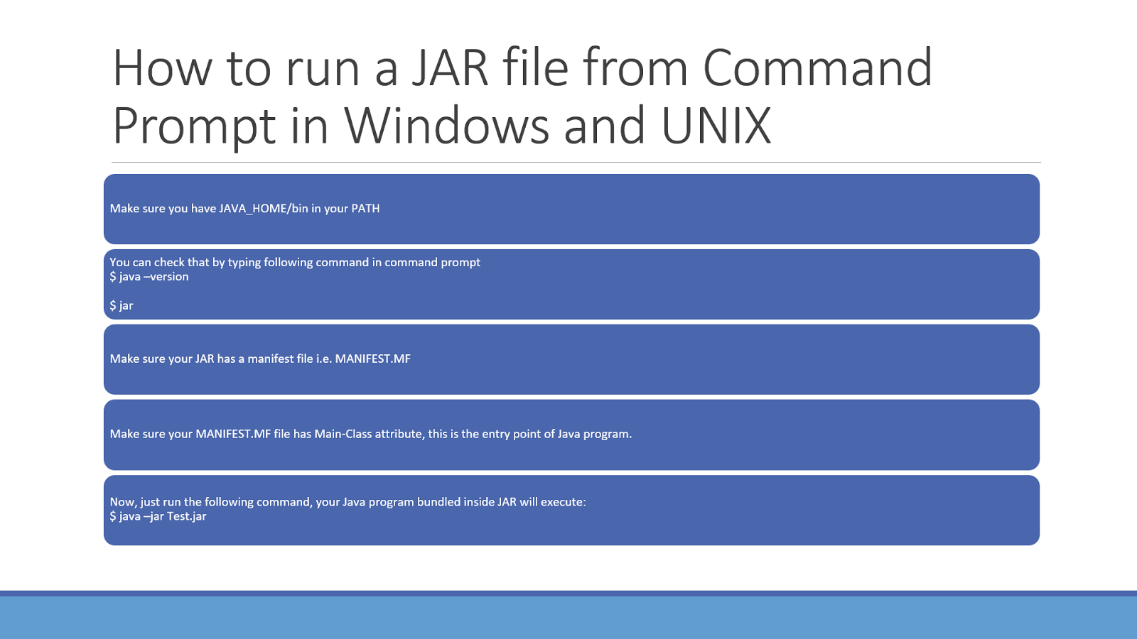 How to Run a JAR file from Command Prompt - Windows and UNIX | Java67