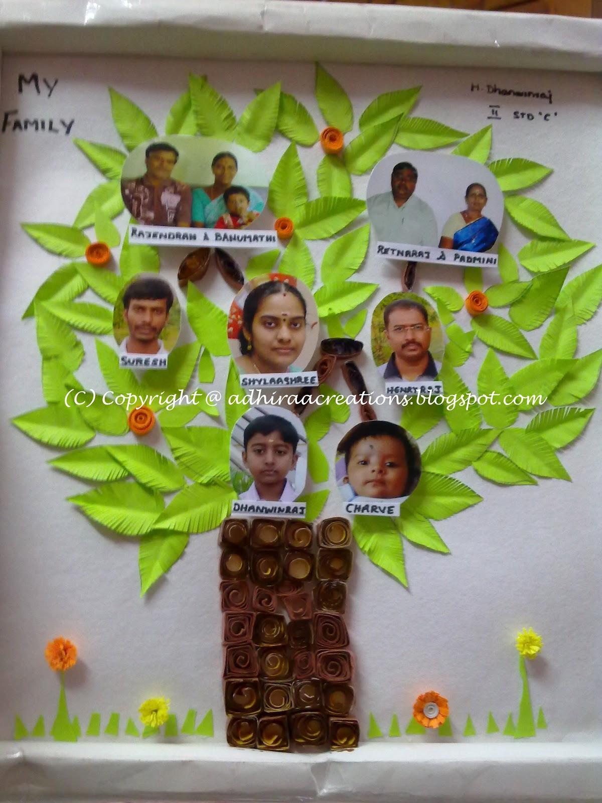 Adhiraacreations Family Tree
