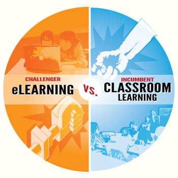 online learning vs traditional classroom learning See a comparison of online education vs classroom education opportunities in assessing higher education options  traditional learning advantages.