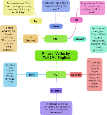Sant feliu english eso struggling with phrasal verbs put image result for phrasal verbs with put ccuart Image collections