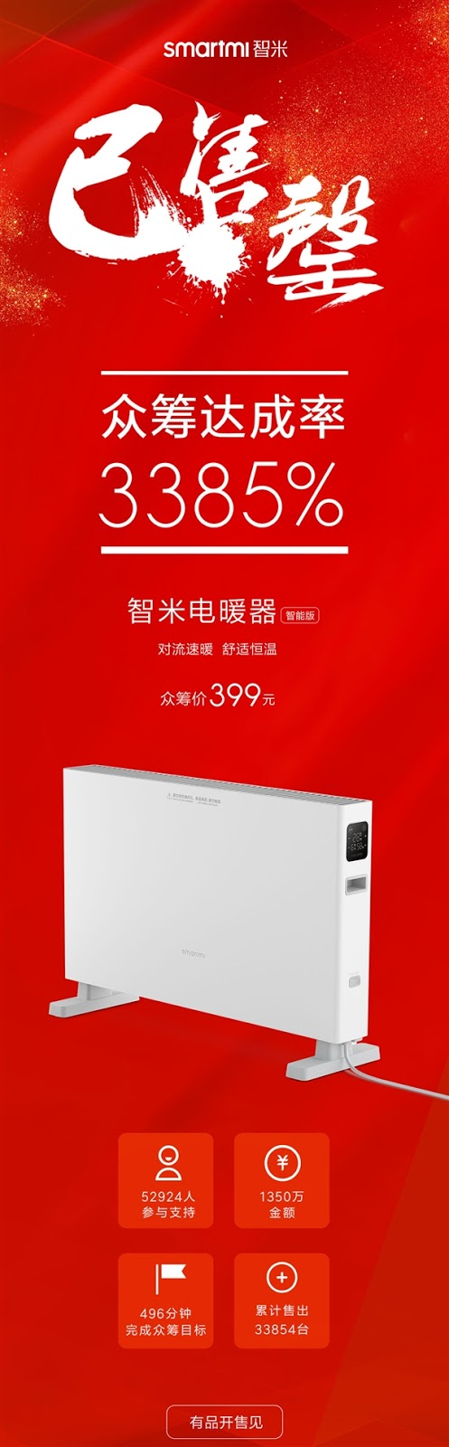 xiaomi smartmi electric heater smart version