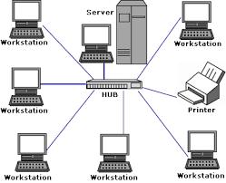 Pengertian, Fungsi dan Tujuan Jaringan LAN (Local Area Network) Pada Jaringan Komputer