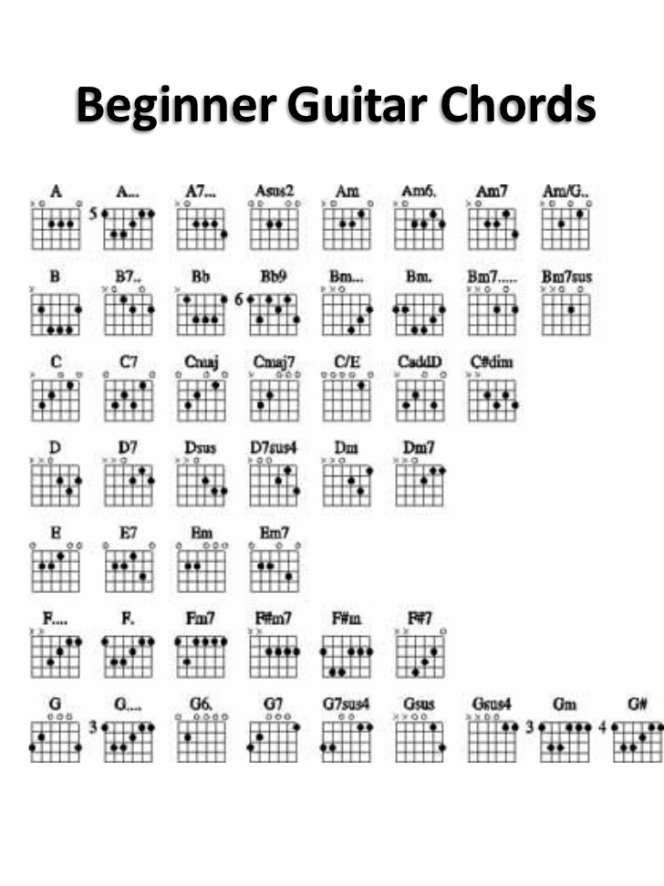 Yoshimi Guitar Chords Image collections - guitar chords finger placement