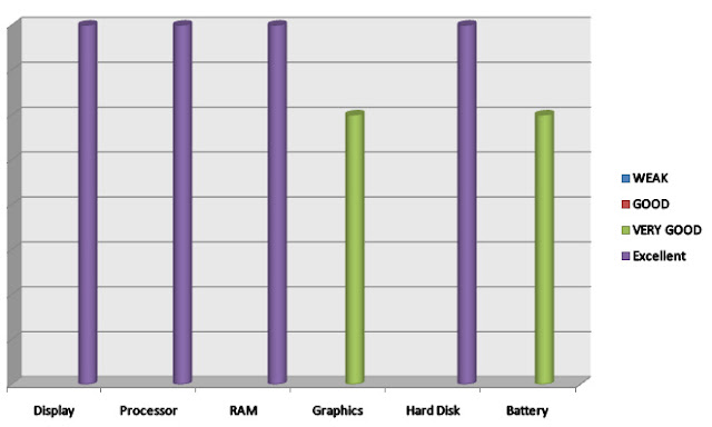 analysis for HP Star Wars 15t-an000 touch