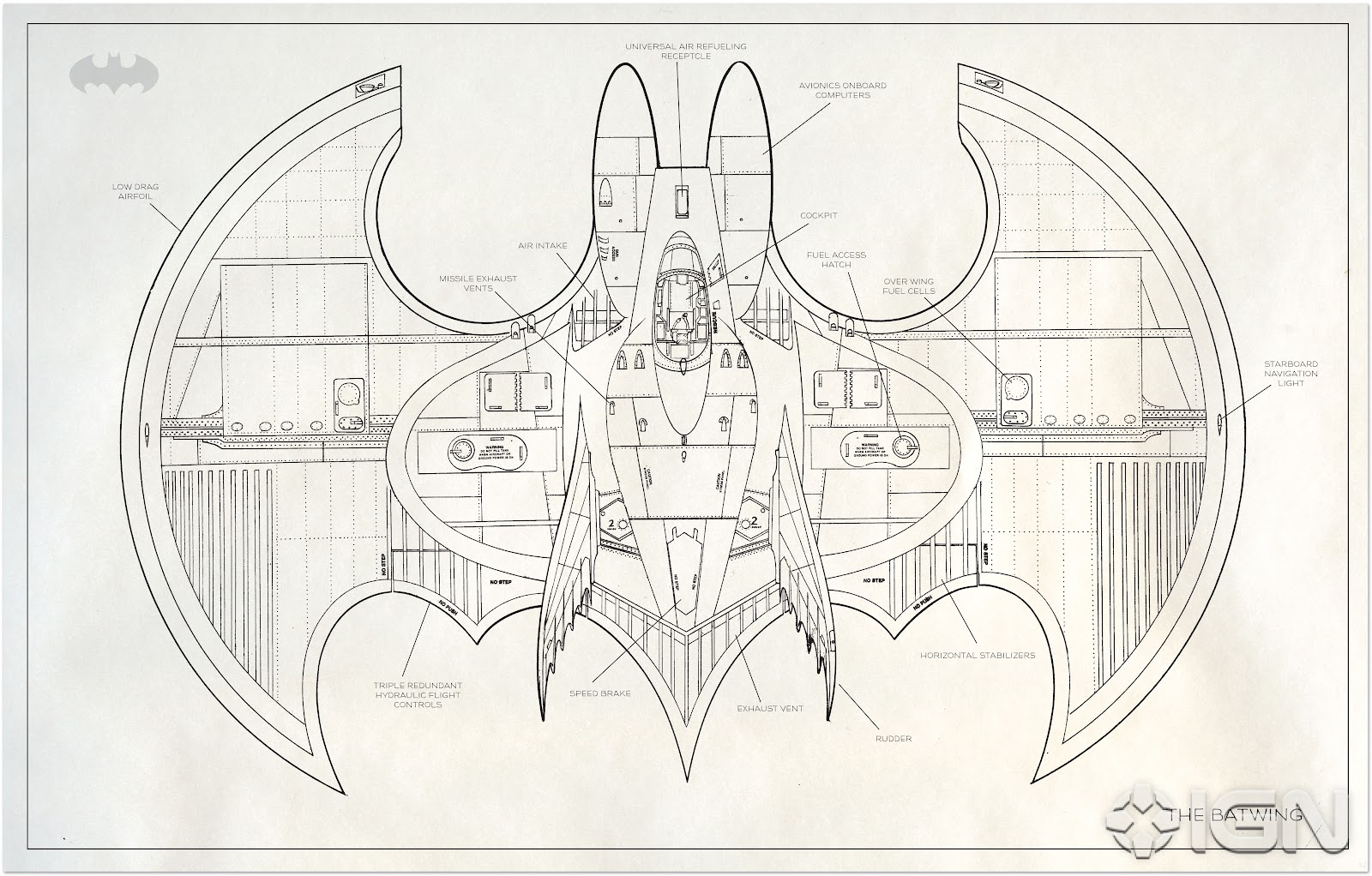 The Batwing Blueprint