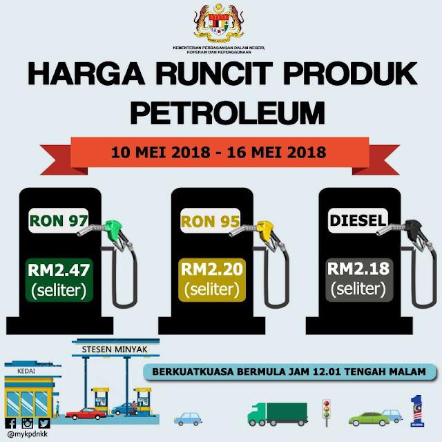 Harga Runcit Produk Petroleum 10 Mei Sehingga 16 Mei