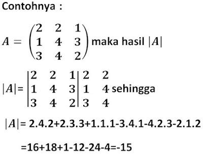 Contoh Metode Sarus pada matriks