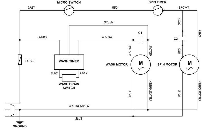 Aloenaloen memperbaiki mesin cuci dengan gejala kerusakan suara diagram rangkaian asli mesin cuci tcl tipe twm n9955 tp ccuart Image collections