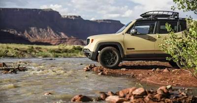 2018 Jeep Renegade Altitude Release date, Specs