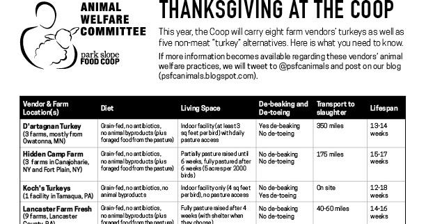 Park Slope Food Coop Animal Welfare Committee