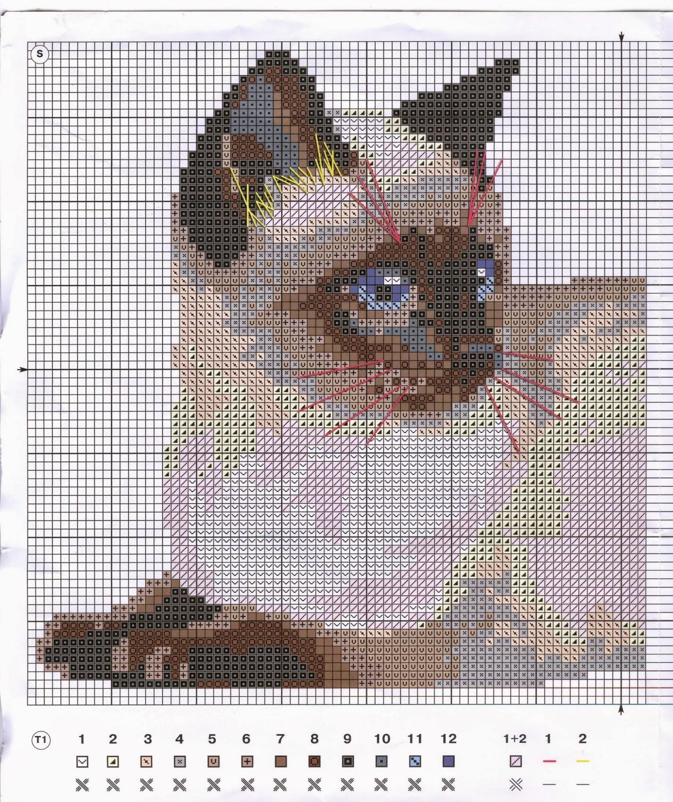 Схемы вышивок кошек