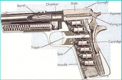 Jayrod P Garrett: The Weapons Cache: Guns and Gun Control